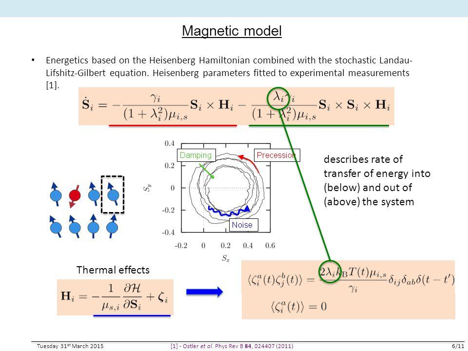 [1] - Ostler et al. Phys Rev B 84, 024407 (2011)